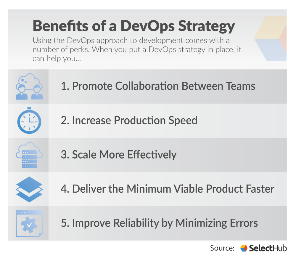 DevOps Strategy Benefits