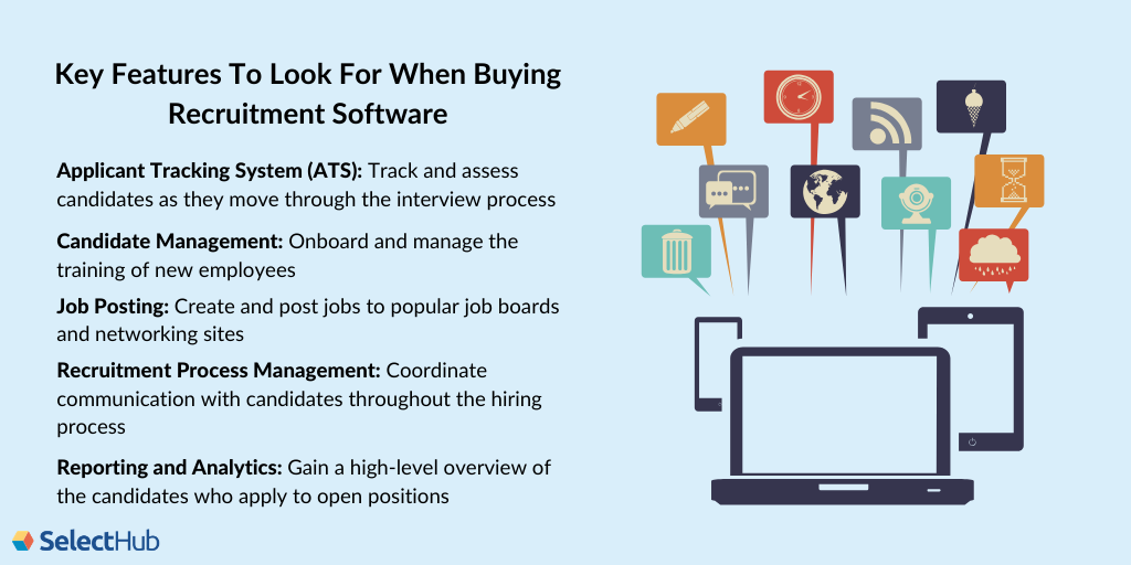 Recruitment Software Features
