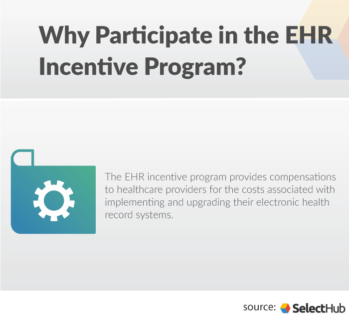 Participate in EHR Incentive Program