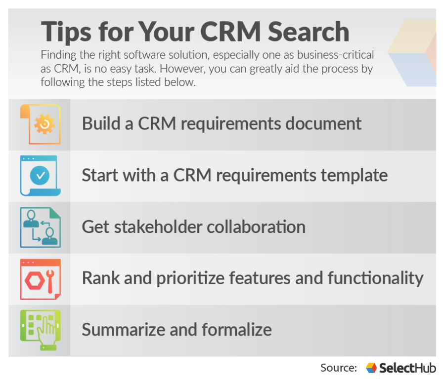 Tips for how to conduct an effective search for CRM software