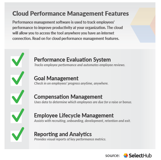 Cloud Performance Management Features