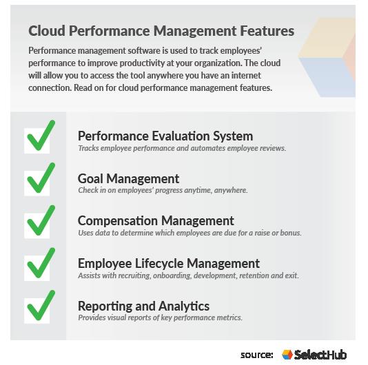 Cloud Performance Management Features