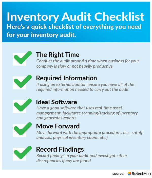 Inventory Audit Checklist