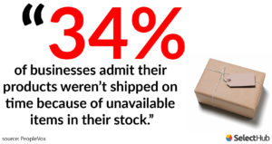 Products weren't shipped on-time statistic