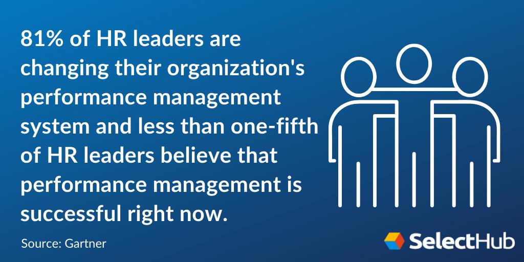 Performance Management Statistic