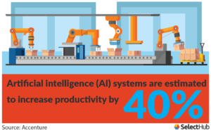 AI System Statistic