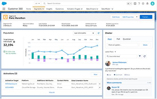 Salesforce Marketing Cloud Customer 360