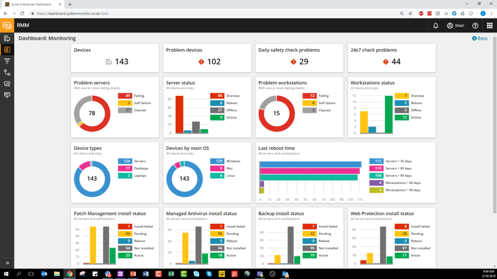 SolarWinds RMM Dashboard