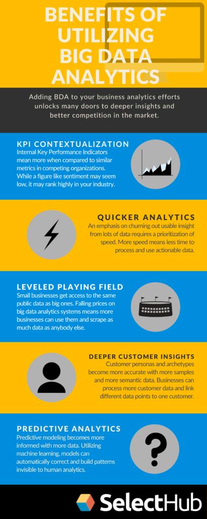 big data analytics benefits