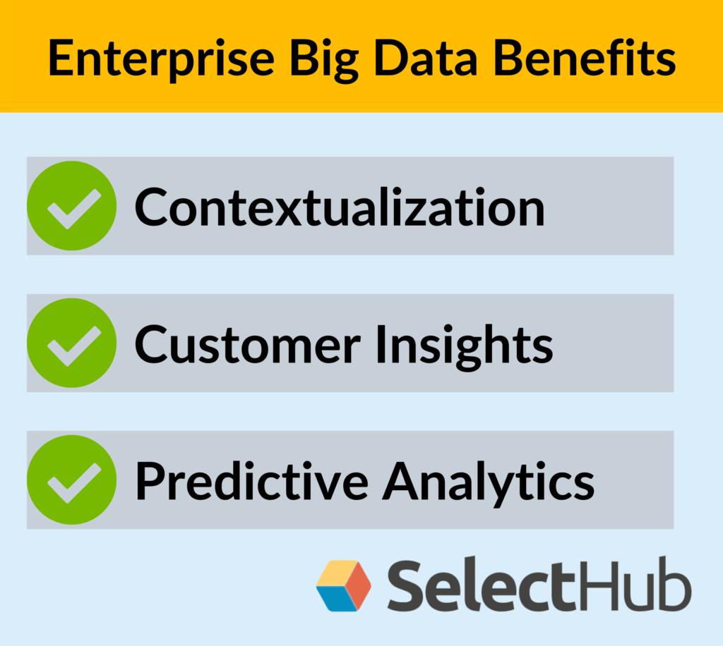 Enterprise Big Data Benefits