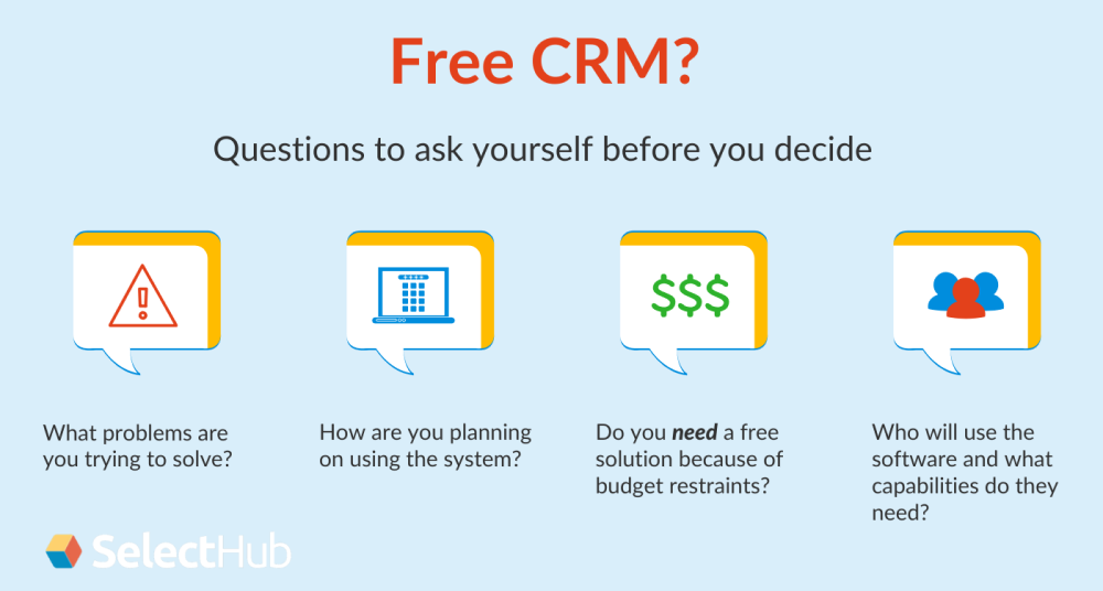 Free CRM Questions