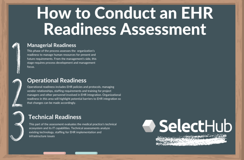 EHR Readiness Assessment
