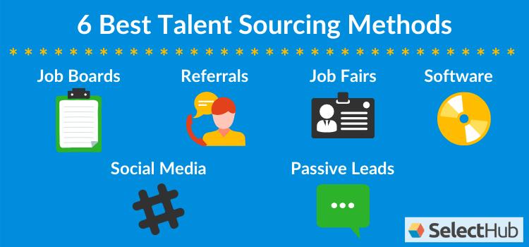 Top Six Talent Sourcing Methods