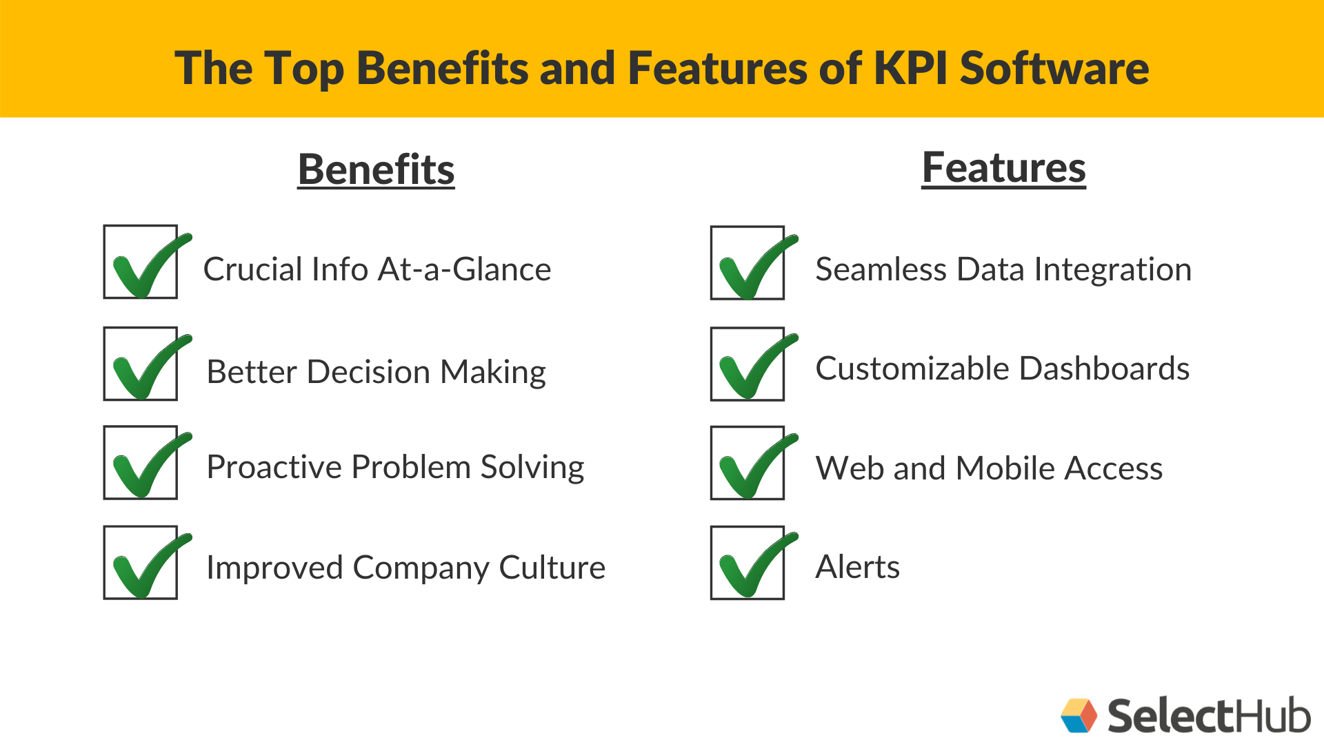 KPI Software Benefits and Features