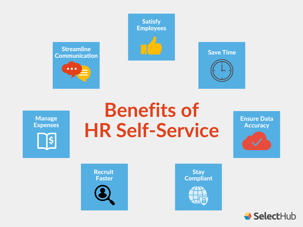Benefits of HR Self-Service