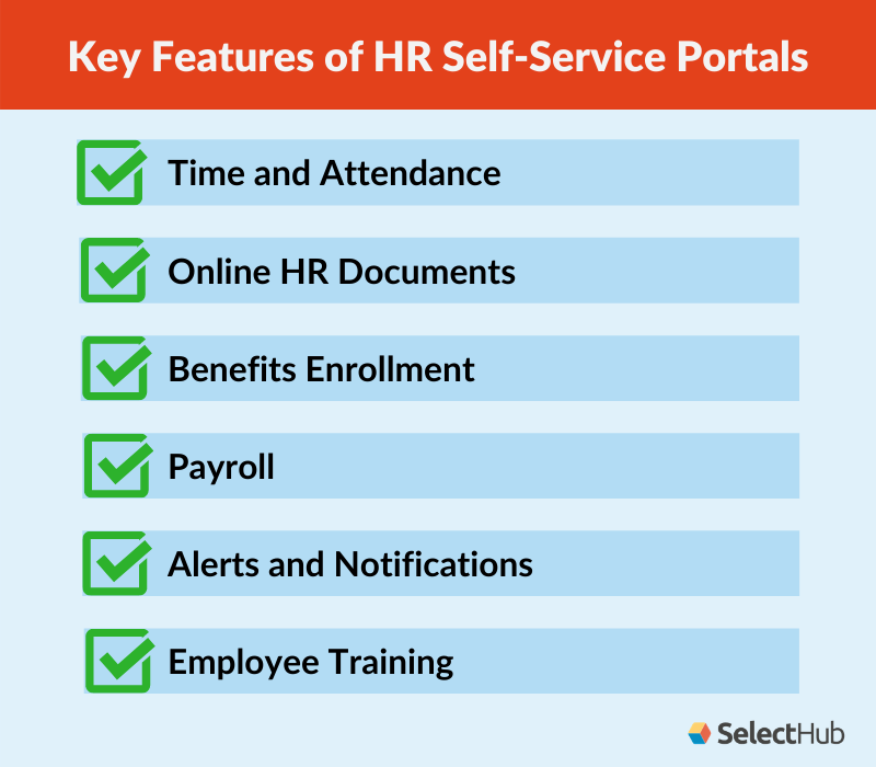 HR Self-Service Features