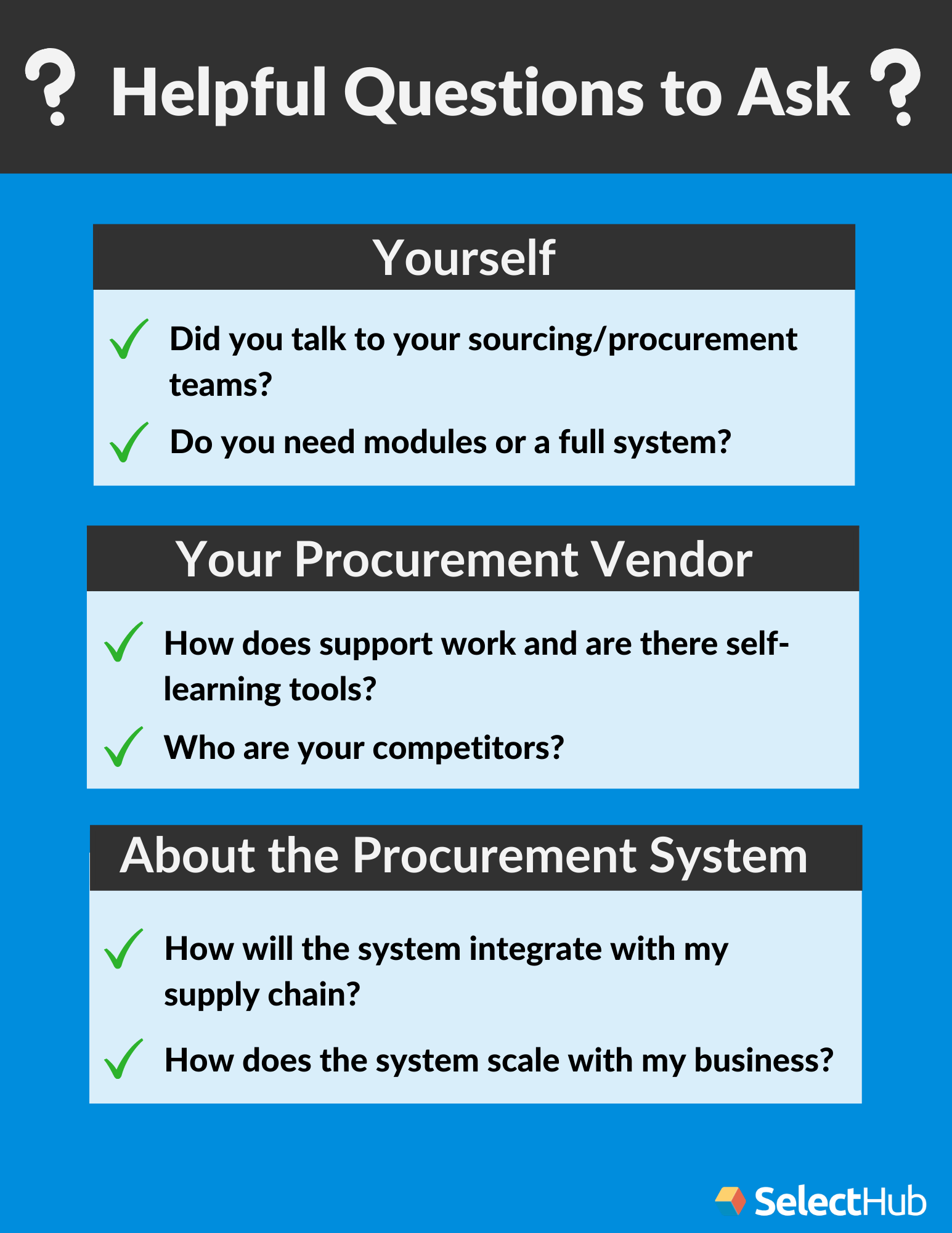 Helpful Questions to Ask About Procurement Software