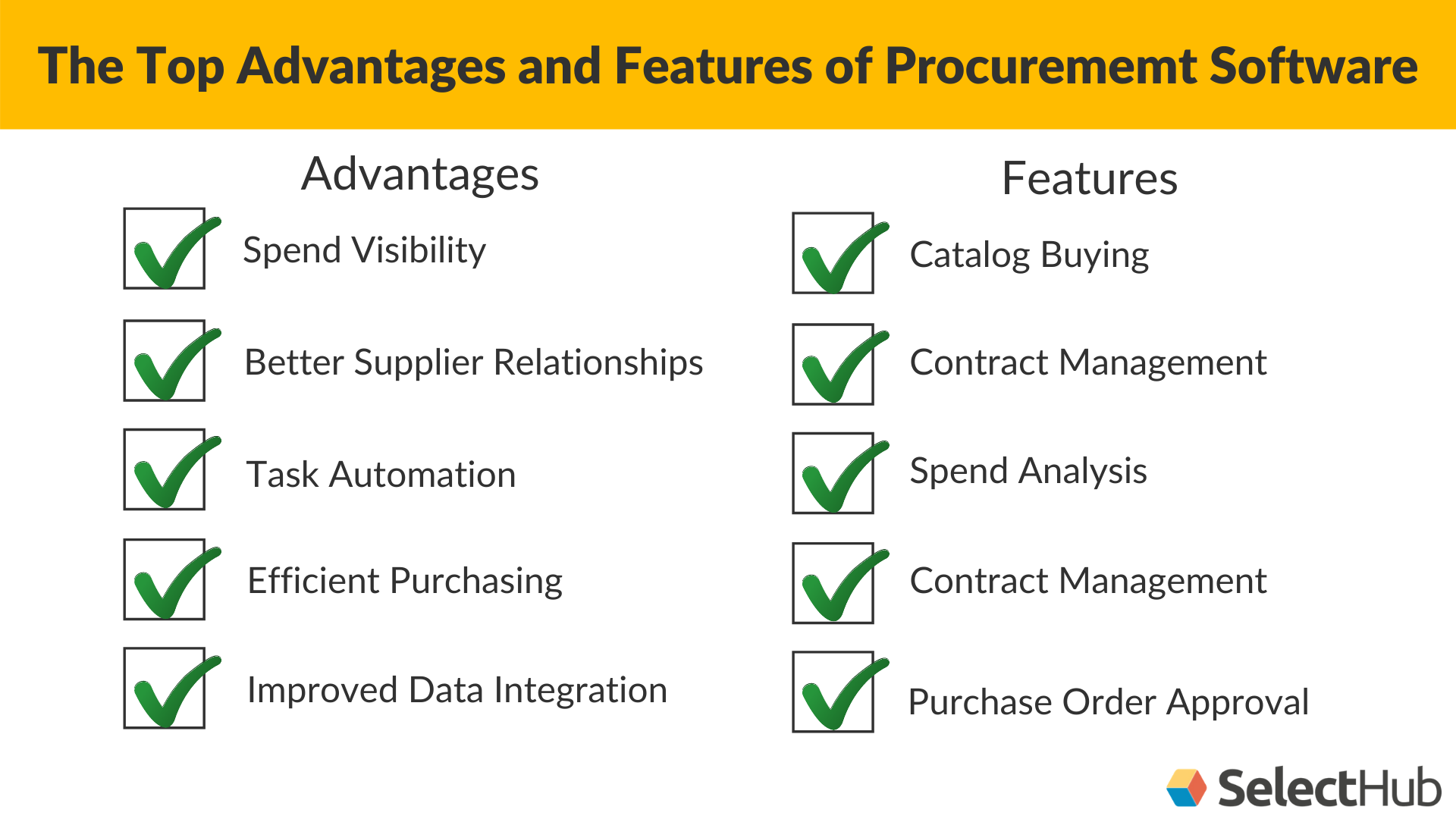 Procurement Software Benefits and Features