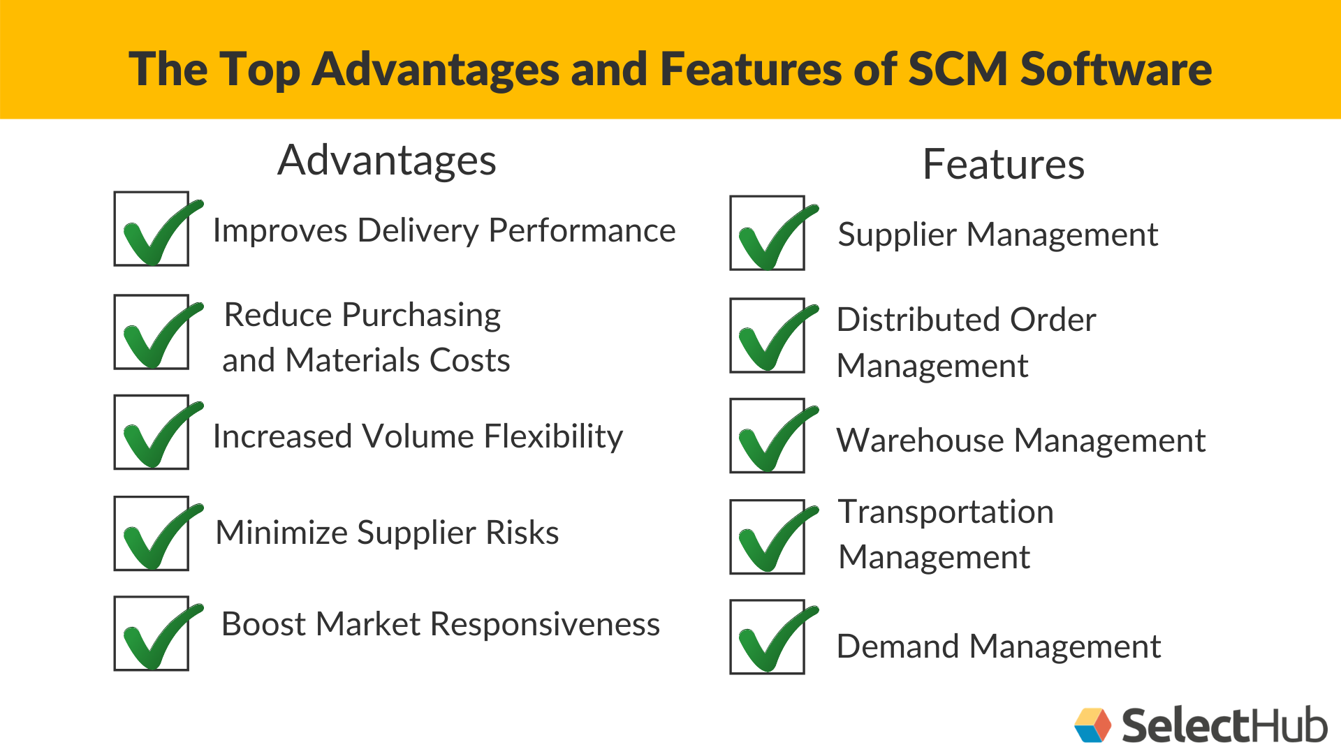 Best Supply Chain Management Software Systems 2021