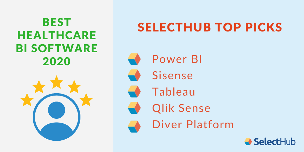 Top Healthcare BI Checklist
